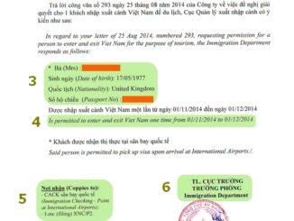 VIETNAM IPA-letter
