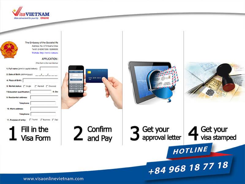 ways to apply Vietnam visa for Australian citizens